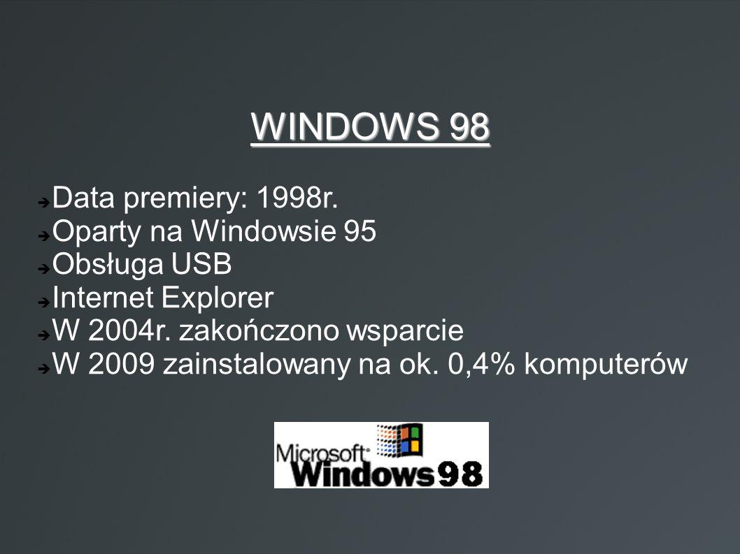 WINDOWS 98  Data premiery: 1998r.  Oparty na Windowsie 95  Obsługa USB  Internet Explorer  W 2004r. zakończono wsparcie  W 2009 zainstalowany na