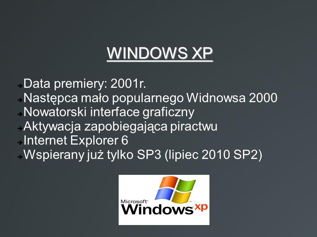 WINDOWS XP  Data premiery: 2001r.  Następca mało popularnego Widnowsa 2000  Nowatorski interface graficzny  Aktywacja zapobiegająca piractwu  Int