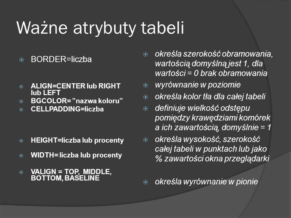 """Ważne atrybuty tabeli  BORDER=liczba  ALIGN=CENTER lub RIGHT lub LEFT  BGCOLOR= """"nazwa koloru""""  CELLPADDING=liczba  HEIGHT=liczba lub procenty """