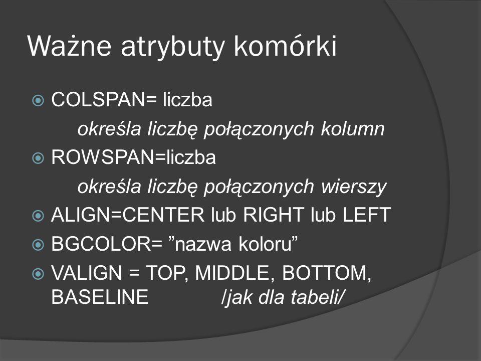 Scalanie komórek Kom1+2 kom3 kom4 Kom1+2 kom3kom4