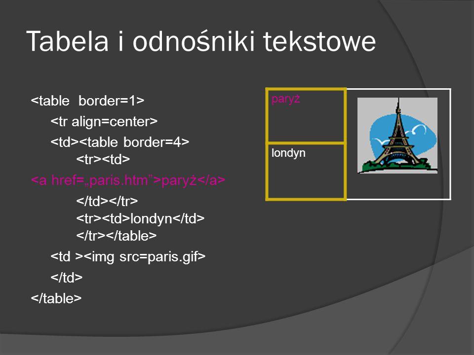 Tabela i odnośniki graficzne grzyby BOROWIK RYDZ grzyby BorowikRydz tabela_grzyb_linki.htm