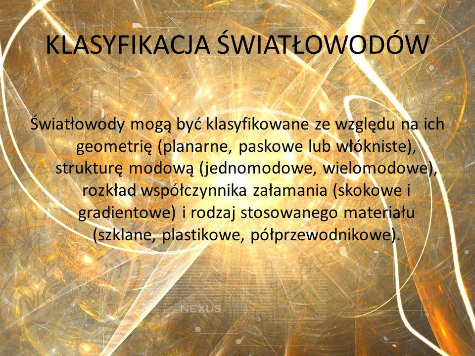 KLASYFIKACJA ŚWIATŁOWODÓW Światłowody mogą być klasyfikowane ze względu na ich geometrię (planarne, paskowe lub włókniste), strukturę modową (jednomod