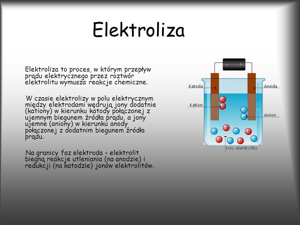 Elektroliza zasad Jeżeli poddaje się elektrolizie bardzo rozcieńczony roztwór zasady, a do elektrod nie przyłoży się z zewnętrznego źródła prądu zbyt dużego napięcia, to rozkładowi ulega głównie woda; w wyniku reakcji katodowej 2H2O + 2e- --> 2OH- + H2 i wydziela się wodór, natomiast w wyniku reakcji anodowej H2O --> 2H+ + 1/2O2 + 2e- wydziela się tlen, przy czym objętość tworzącego się wodoru jest dwukrotnie większa od objętości tworzącego się tlenu (w tych samych warunkach) W przypadku roztworów stężonych proces anodowy jest następujący: 2OH- --> H2O + 1/2O2 + 2e-