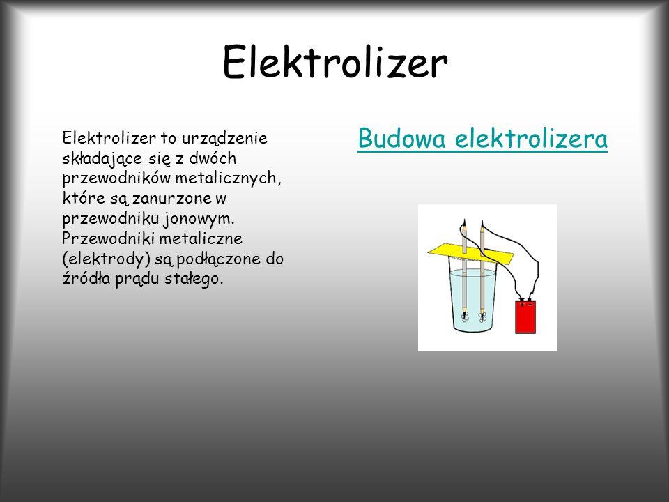 Elektrolizer Budowa elektrolizera Elektrolizer to urządzenie składające się z dwóch przewodników metalicznych, które są zanurzone w przewodniku jonowym.