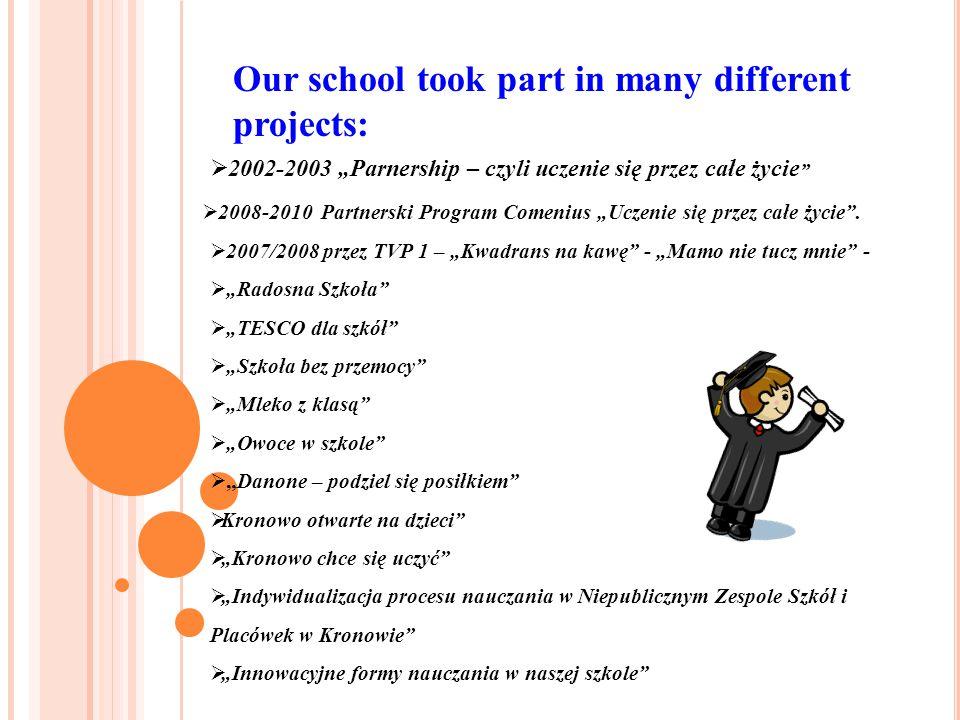 """Our school took part in many different projects:  2002-2003 """"Parnership – czyli uczenie się przez całe życie """"  2008-2010 Partnerski Program Comeniu"""
