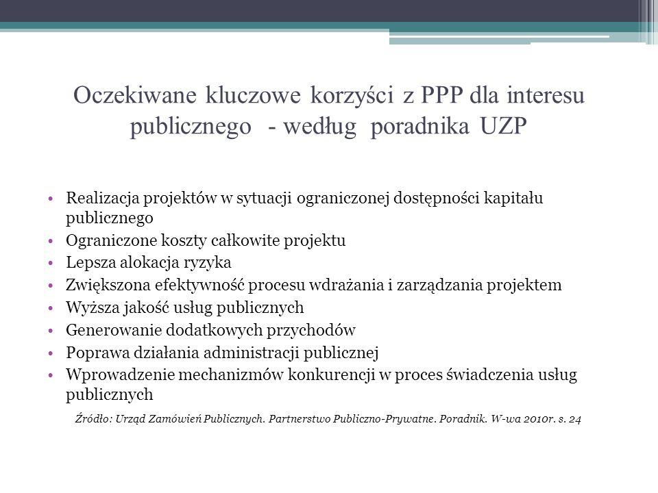 Oczekiwane kluczowe korzyści z PPP dla interesu publicznego - według poradnika UZP Realizacja projektów w sytuacji ograniczonej dostępności kapitału p