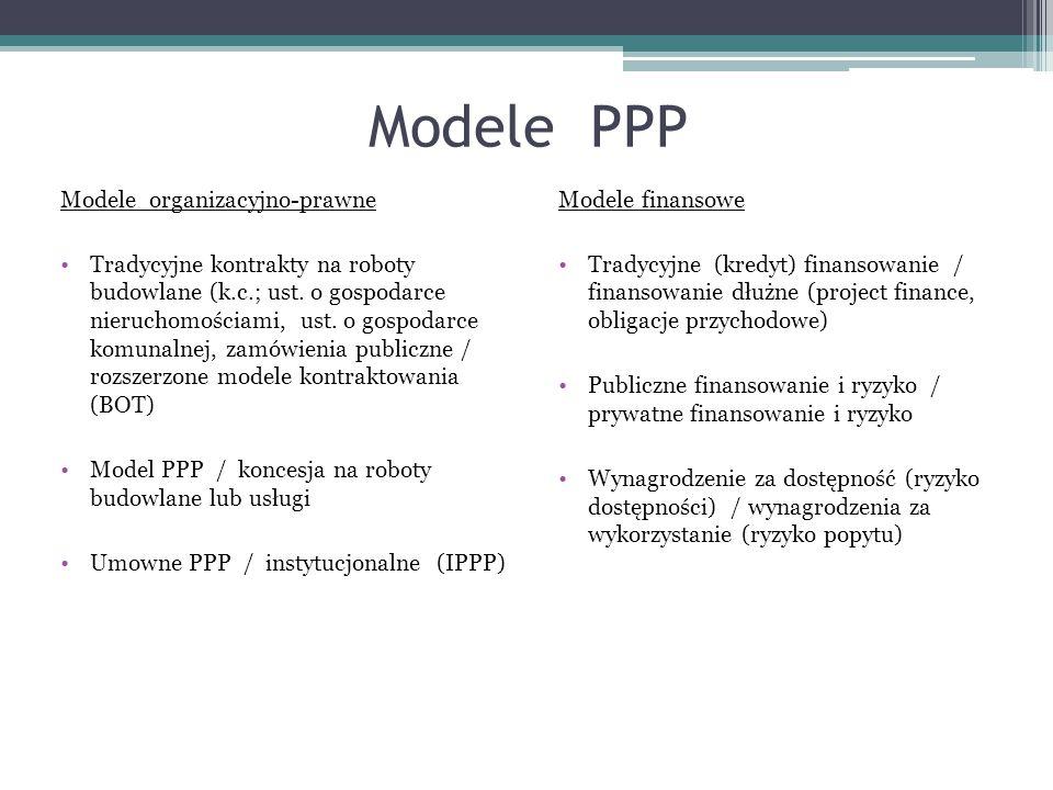 Modele PPP Modele organizacyjno-prawne Tradycyjne kontrakty na roboty budowlane (k.c.; ust. o gospodarce nieruchomościami, ust. o gospodarce komunalne