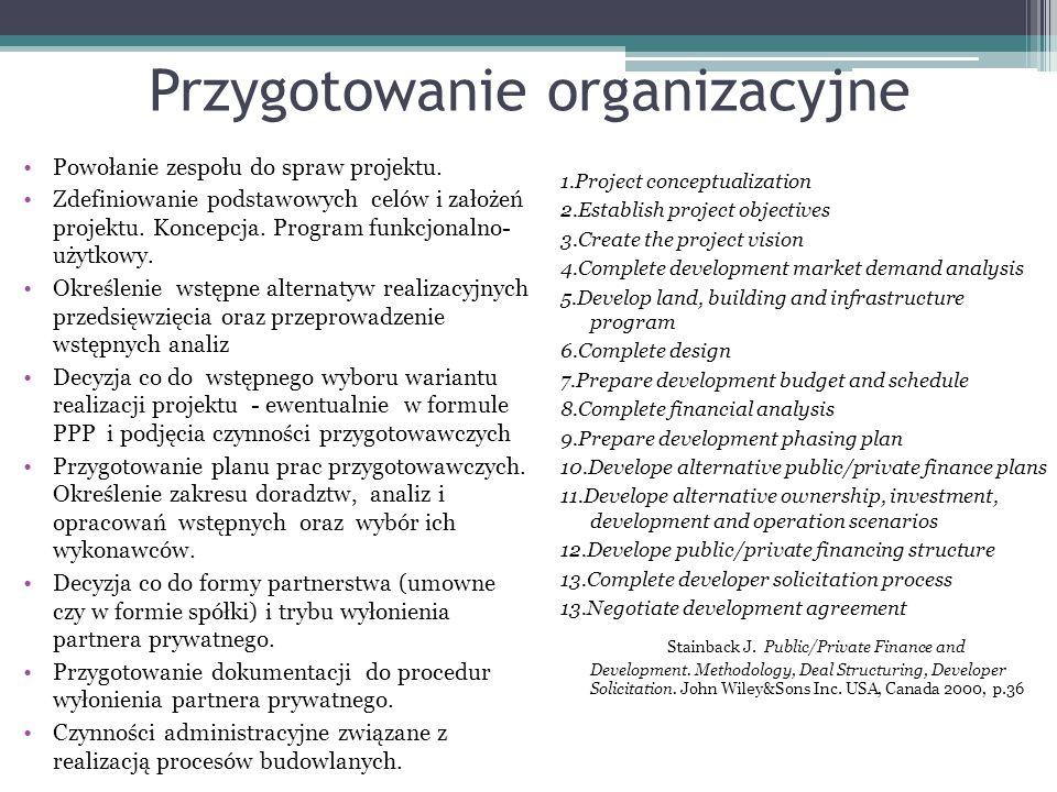 Przygotowanie organizacyjne Powołanie zespołu do spraw projektu. Zdefiniowanie podstawowych celów i założeń projektu. Koncepcja. Program funkcjonalno-