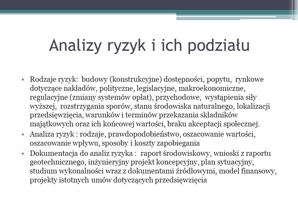 Analizy ryzyk i ich podziału Rodzaje ryzyk: budowy (konstrukcyjne) dostępności, popytu, rynkowe dotyczące nakładów, polityczne, legislacyjne, makroeko
