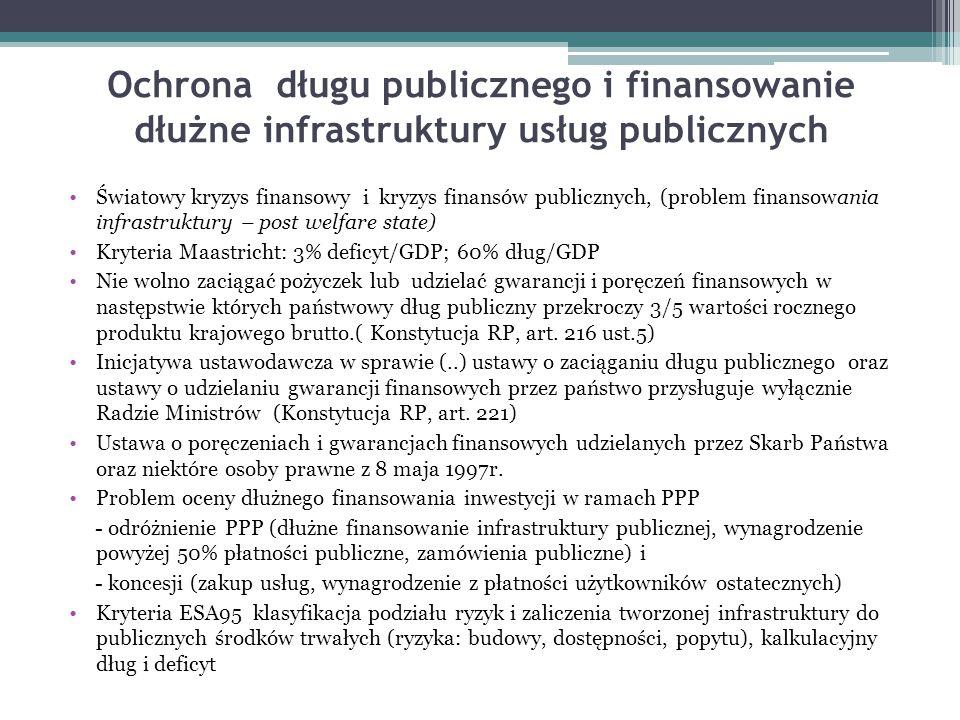 Ochrona długu publicznego i finansowanie dłużne infrastruktury usług publicznych Światowy kryzys finansowy i kryzys finansów publicznych, (problem fin