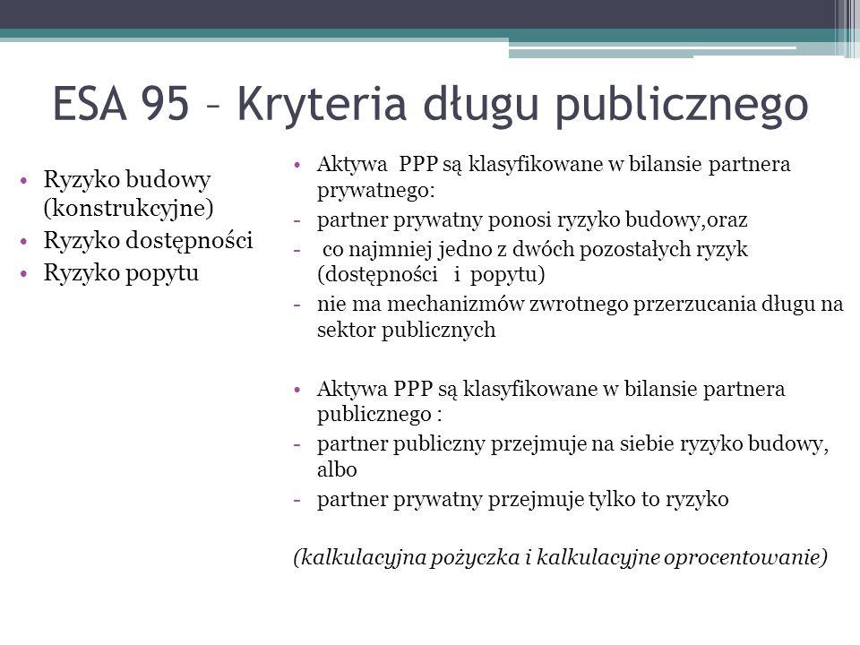 ESA 95 – Kryteria długu publicznego Ryzyko budowy (konstrukcyjne) Ryzyko dostępności Ryzyko popytu Aktywa PPP są klasyfikowane w bilansie partnera pry