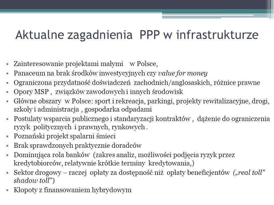 Aktualne zagadnienia PPP w infrastrukturze Zainteresowanie projektami małymi w Polsce, Panaceum na brak środków inwestycyjnych czy value for money Ogr