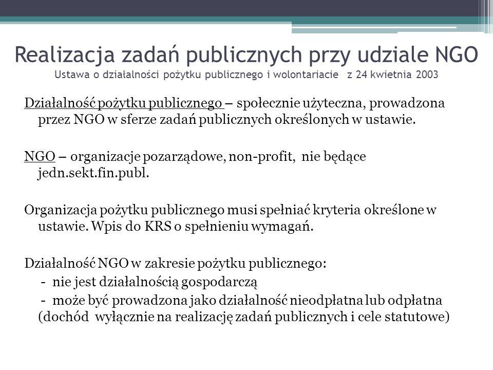 Realizacja zadań publicznych przy udziale NGO Ustawa o działalności pożytku publicznego i wolontariacie z 24 kwietnia 2003 Działalność pożytku publicz