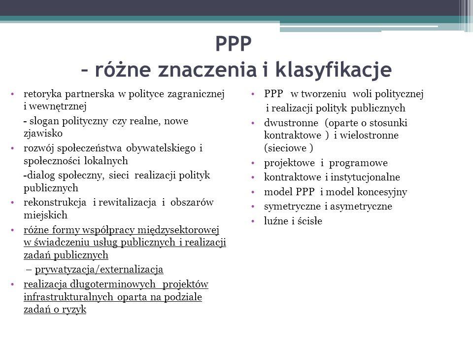 PPP – różne znaczenia i klasyfikacje retoryka partnerska w polityce zagranicznej i wewnętrznej - slogan polityczny czy realne, nowe zjawisko rozwój sp