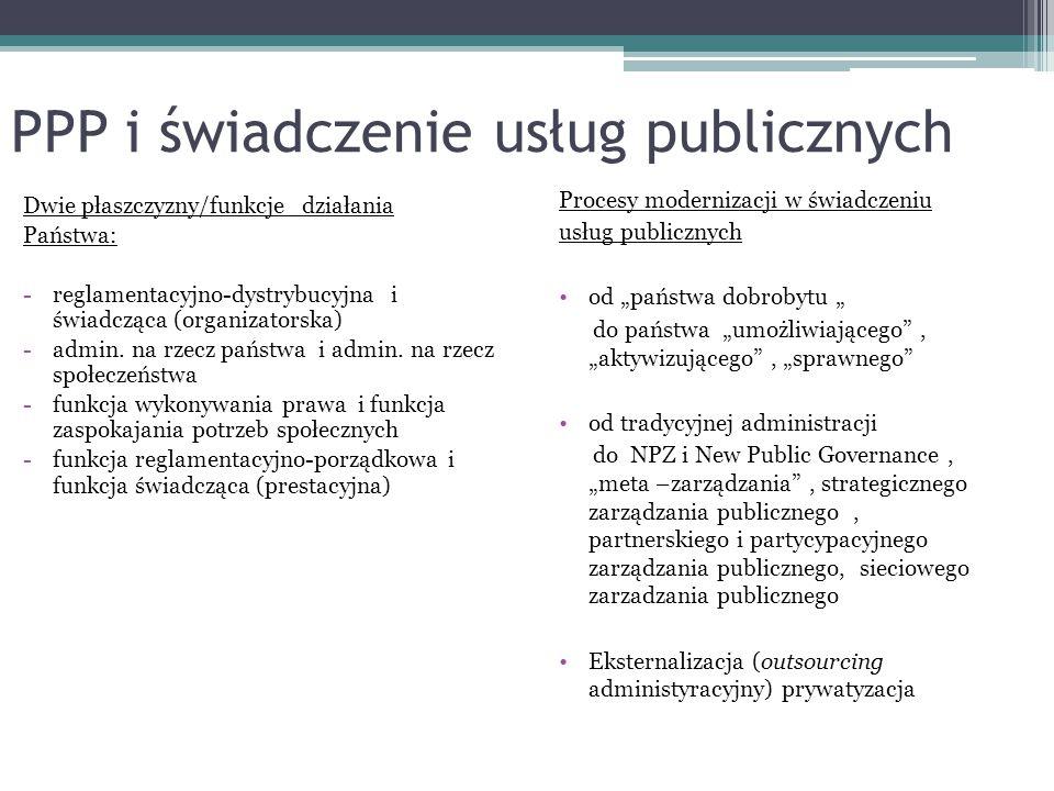 PPP i świadczenie usług publicznych Dwie płaszczyzny/funkcje działania Państwa: -reglamentacyjno-dystrybucyjna i świadcząca (organizatorska) -admin. n