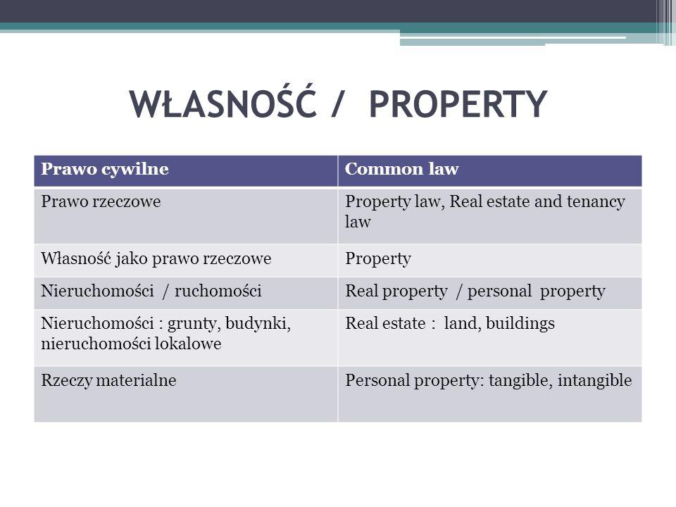 WŁASNOŚĆ / PROPERTY Prawo cywilneCommon law Prawo rzeczoweProperty law, Real estate and tenancy law Własność jako prawo rzeczoweProperty Nieruchomości / ruchomościReal property / personal property Nieruchomości : grunty, budynki, nieruchomości lokalowe Real estate : land, buildings Rzeczy materialnePersonal property: tangible, intangible