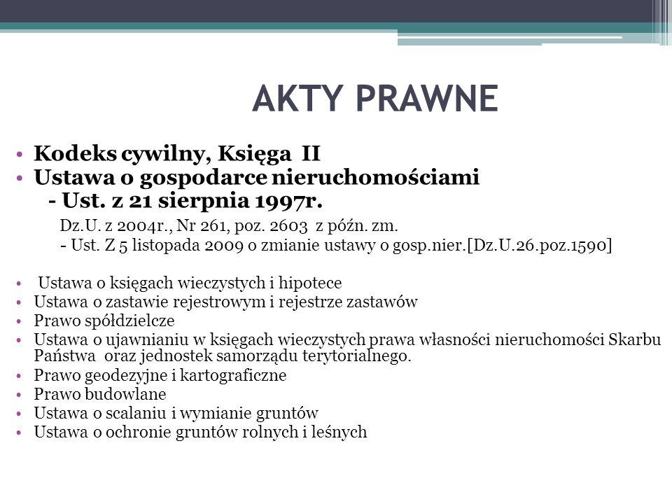AKTY PRAWNE Kodeks cywilny, Księga II Ustawa o gospodarce nieruchomościami - Ust.