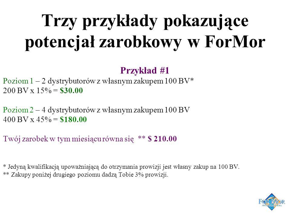 Trzy przykłady pokazujące potencjał zarobkowy w ForMor Przykład #1 Poziom 1 – 2 dystrybutorów z własnym zakupem 100 BV* 200 BV x 15% = $30.00 Poziom 2