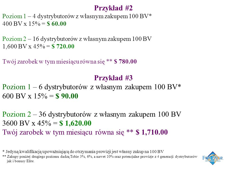 Przykład #3 Poziom 1 – 6 dystrybutorów z własnym zakupem 100 BV* 600 BV x 15% = $ 90.00 Poziom 2 – 36 dystrybutorów z własnym zakupem 100 BV 3600 BV x