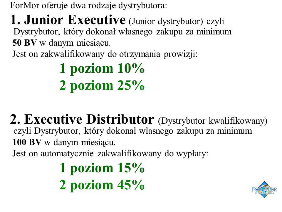 ForMor oferuje dwa rodzaje dystrybutora: 1. Junior Executive (Junior dystrybutor) czyli Dystrybutor, który dokonał własnego zakupu za minimum 50 BV w