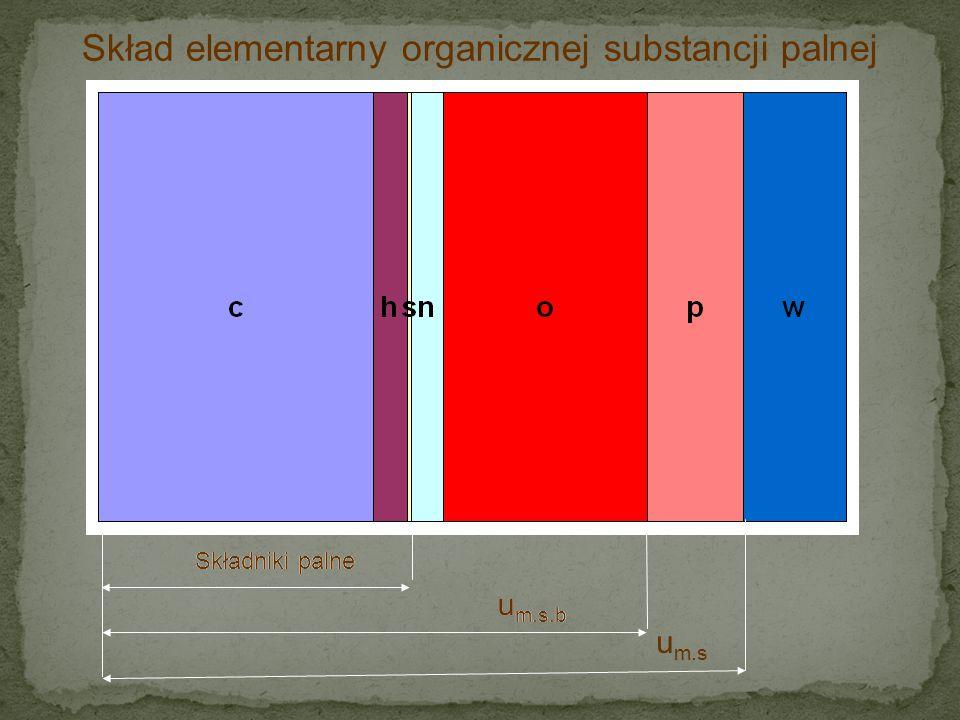 Transport materiału do miejsca spalania może powodować zmianę zawartości wilgoci, dlatego skład takiego materiału wygodniej jest podawać w przeliczeniu na masę suchą: składnikkg/kg m.w.kg/kg m.s.