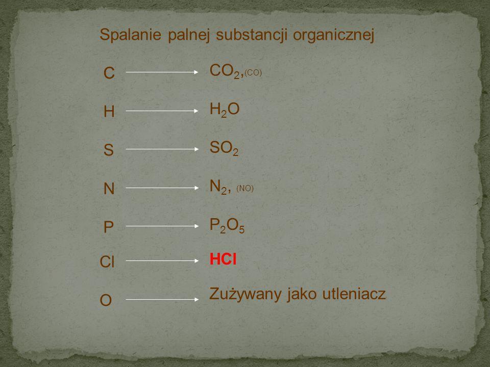 C H S N P Cl O CO 2, (CO) H2OH2O SO 2 N 2, (NO) P2O5P2O5 HCl Zużywany jako utleniacz Spalanie palnej substancji organicznej C