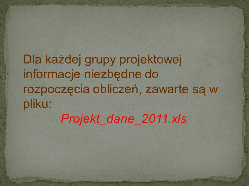 Dla każdej grupy projektowej informacje niezbędne do rozpoczęcia obliczeń, zawarte są w pliku: Projekt_dane_2011.xls