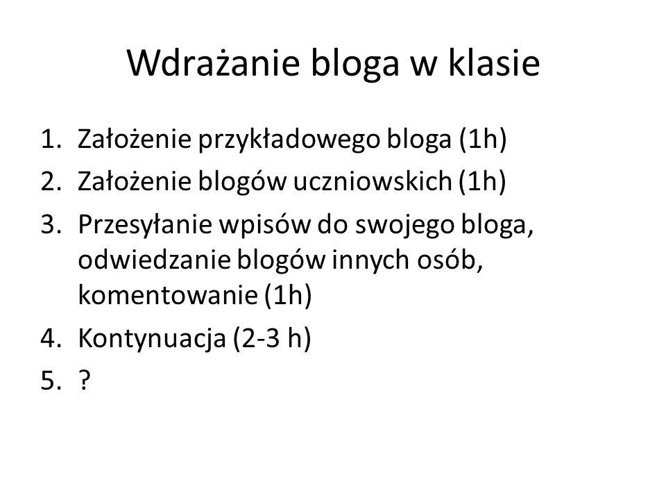 Wdrażanie bloga w klasie 1.Założenie przykładowego bloga (1h) 2.Założenie blogów uczniowskich (1h) 3.Przesyłanie wpisów do swojego bloga, odwiedzanie blogów innych osób, komentowanie (1h) 4.Kontynuacja (2-3 h) 5.