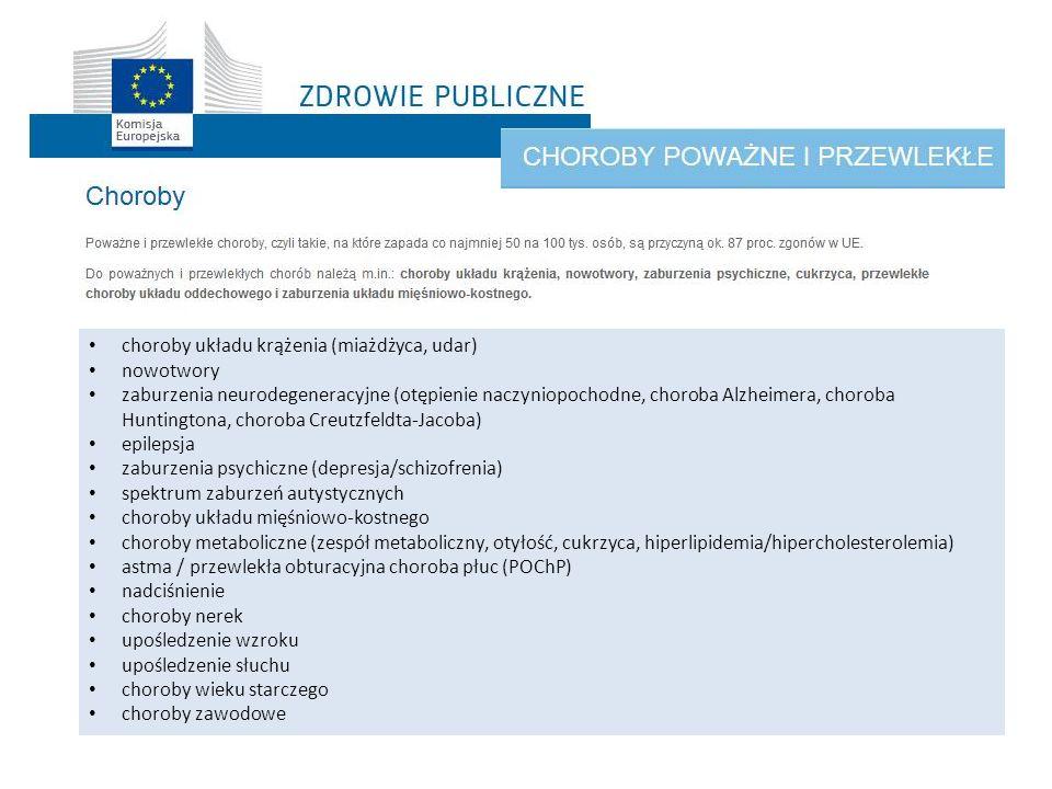 Podjęte kroki W sprawozdaniu okresowym ustalono dwa priorytety działań UE w sprawie chorób przewlekłych:  profilaktyka i promocja zdrowia  zarządzania chorobami z naciskiem na zwiększenie roli pacjentów.