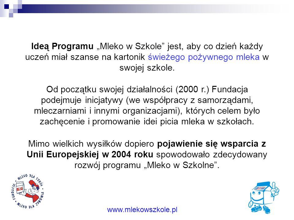 """Na kartonik mleka każdy uczeń czeka, czyli program """"Mleko w Szkole"""". www.mlekowszkole.pl"""