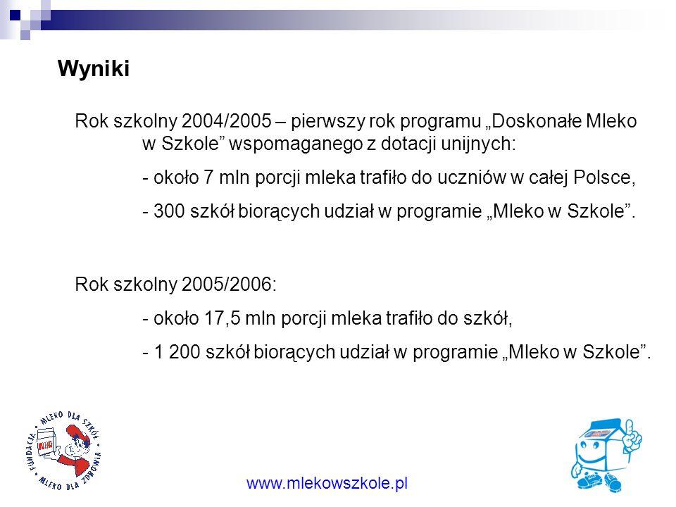www.mlekowszkole.pl - uczniowie otrzymują świeże, pożywne mleko każdego dnia, - utrwalamy w dzieciach zdrowe nawyki żywieniowe, - dążymy do minimalneg