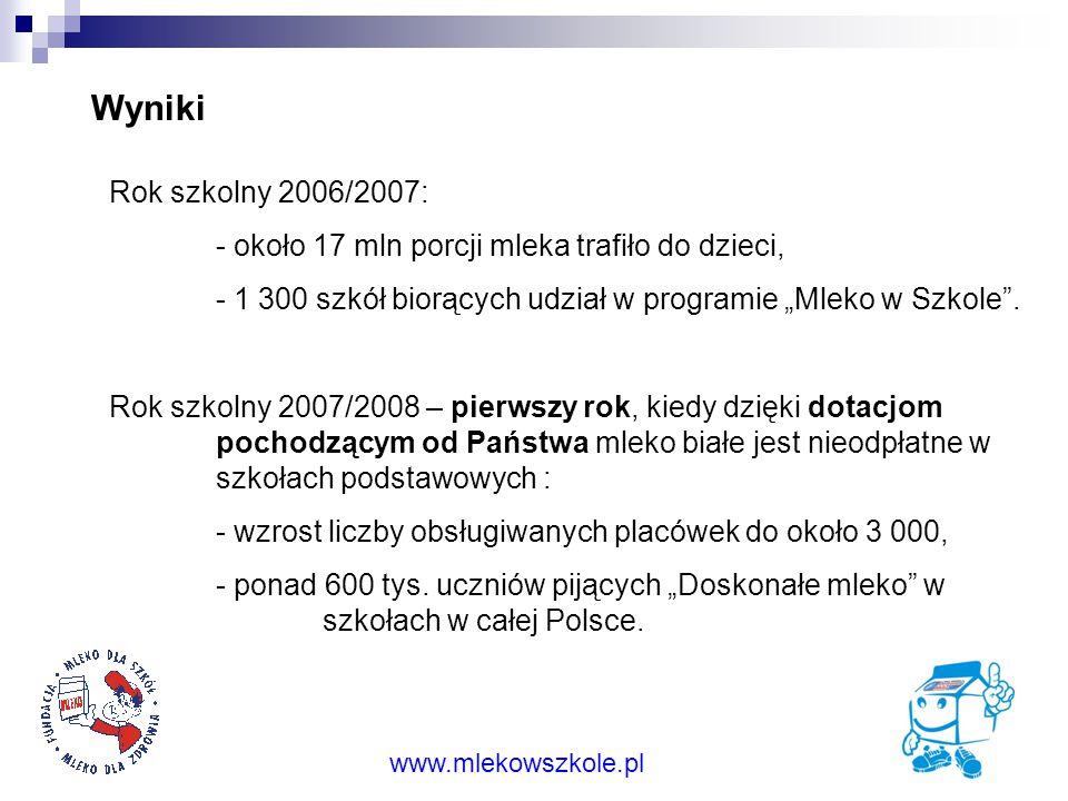 """www.mlekowszkole.pl Wyniki Rok szkolny 2004/2005 – pierwszy rok programu """"Doskonałe Mleko w Szkole"""" wspomaganego z dotacji unijnych: - około 7 mln por"""