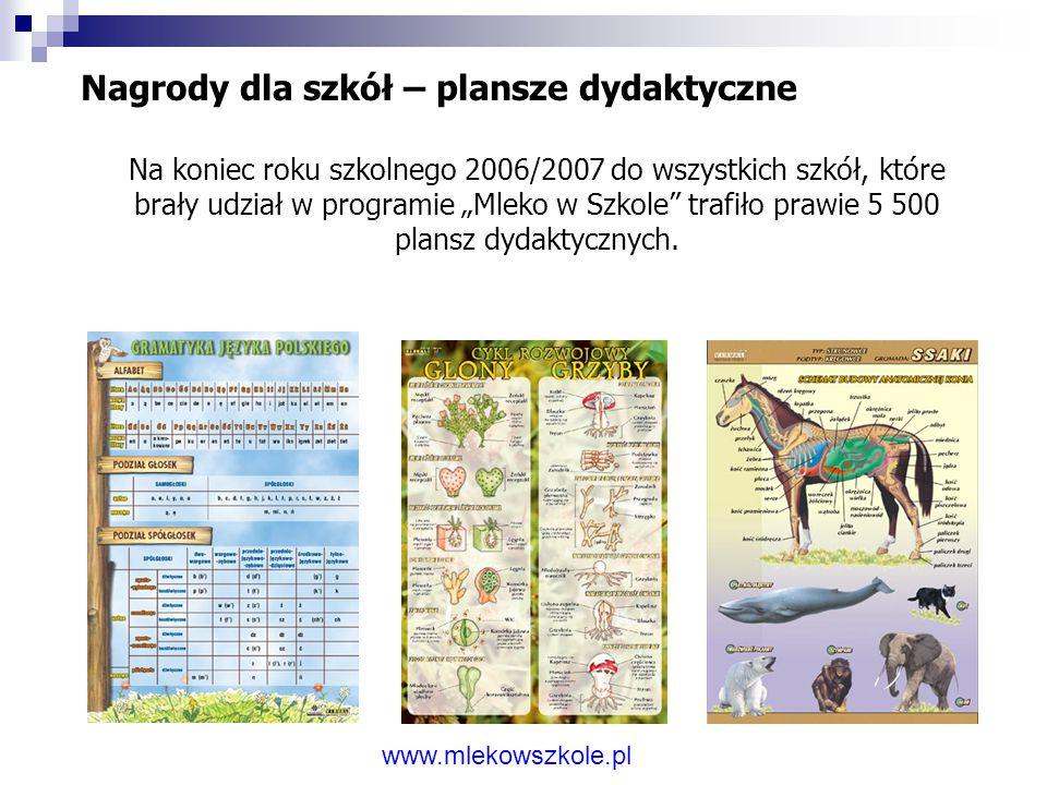"""Konkurs plastyczny """"Piję mleko w szkole"""" – I edycja Zorganizowany we współpracy z Gazetą Szkolną, trwał 4 miesiące. Nadesłano ponad 1 100 prac z całej"""