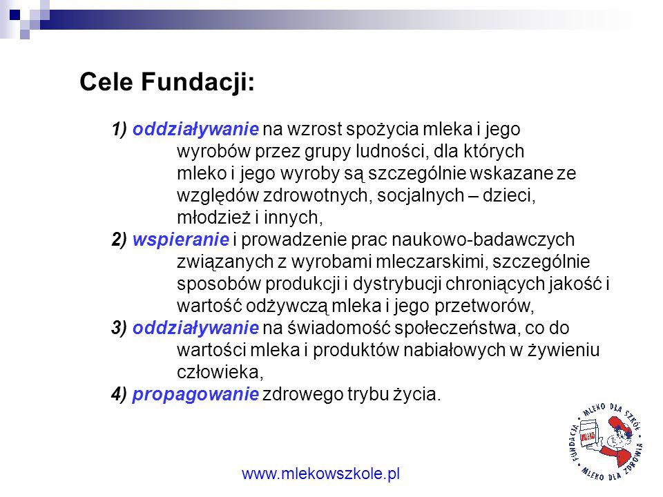 Powołana w 2000 roku Fundacja