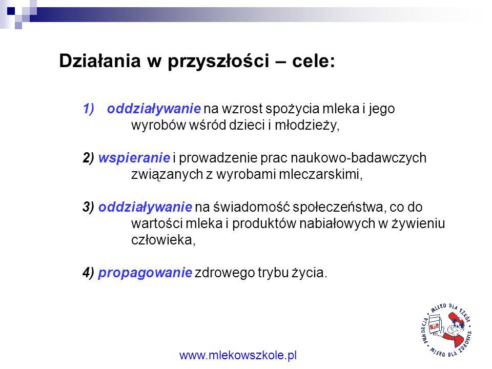"""Konferencja """"Mleczna droga do szkoły"""" Odbyła się 19 września 2007 roku w Płocku. Zorganizowana została przez Mazowieckie Centrum Zdrowia Publicznego d"""