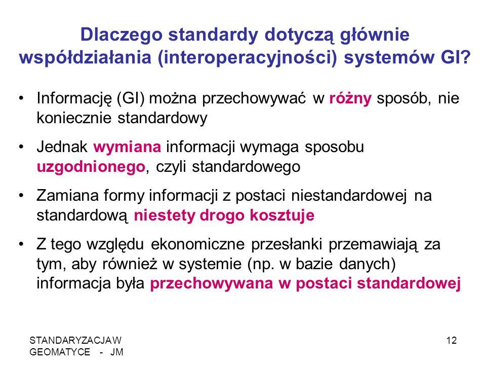 STANDARYZACJA W GEOMATYCE - JM 12 Dlaczego standardy dotyczą głównie współdziałania (interoperacyjności) systemów GI? Informację (GI) można przechowyw