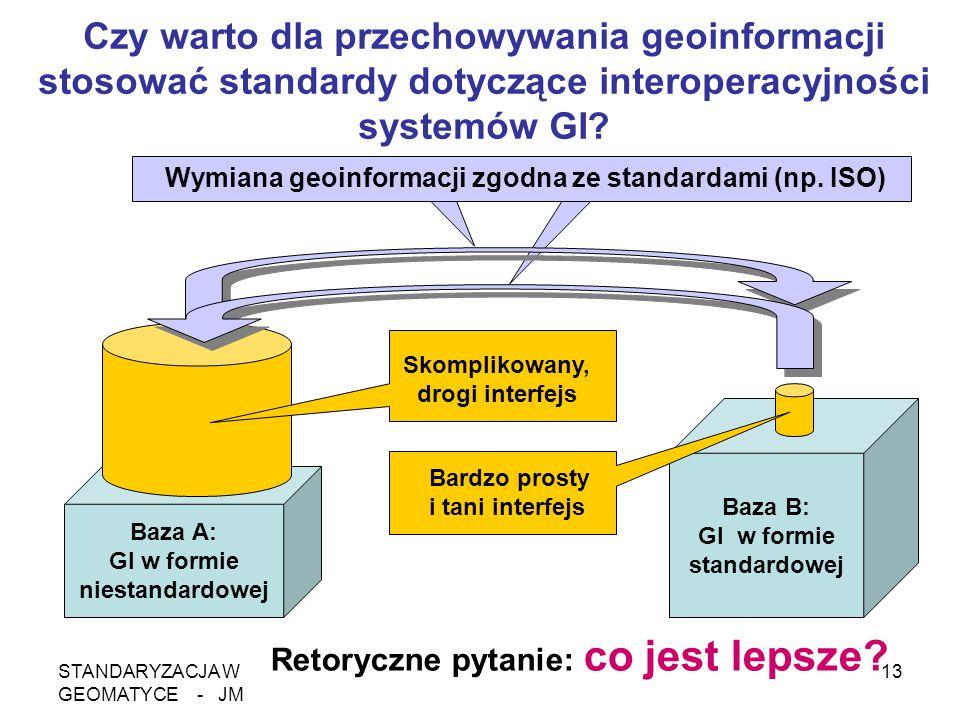 STANDARYZACJA W GEOMATYCE - JM 13 Czy warto dla przechowywania geoinformacji stosować standardy dotyczące interoperacyjności systemów GI? Baza A: GI w