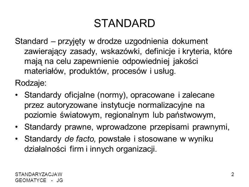 STANDARYZACJA W GEOMATYCE - JG 2 STANDARD Standard – przyjęty w drodze uzgodnienia dokument zawierający zasady, wskazówki, definicje i kryteria, które