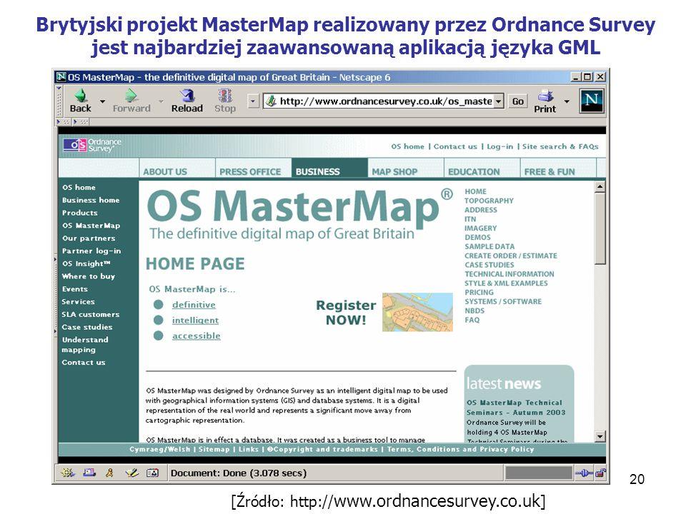 20 Brytyjski projekt MasterMap realizowany przez Ordnance Survey jest najbardziej zaawansowaną aplikacją języka GML [Źródło: http:// www.ordnancesurve