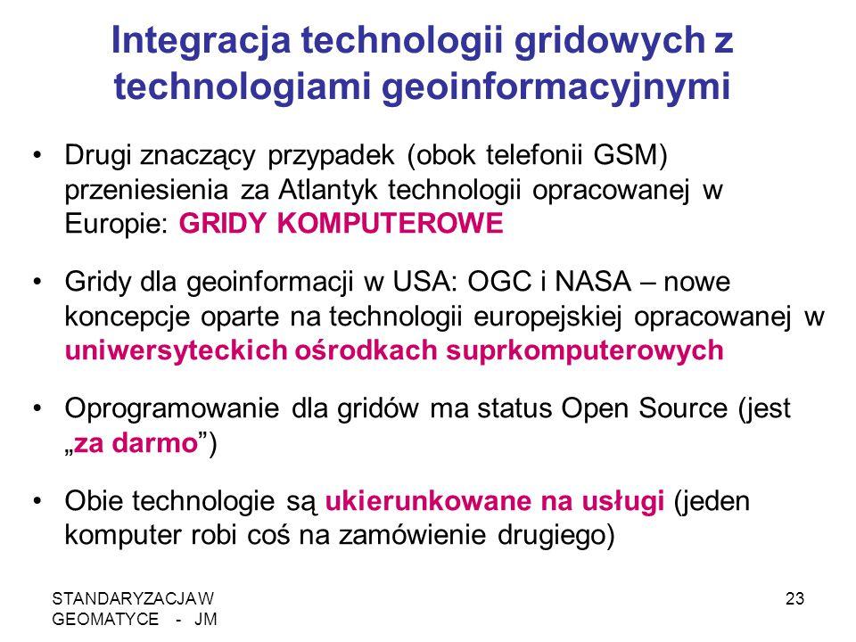 STANDARYZACJA W GEOMATYCE - JM 23 Integracja technologii gridowych z technologiami geoinformacyjnymi Drugi znaczący przypadek (obok telefonii GSM) prz