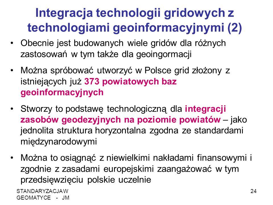 STANDARYZACJA W GEOMATYCE - JM 24 Integracja technologii gridowych z technologiami geoinformacyjnymi (2) Obecnie jest budowanych wiele gridów dla różn