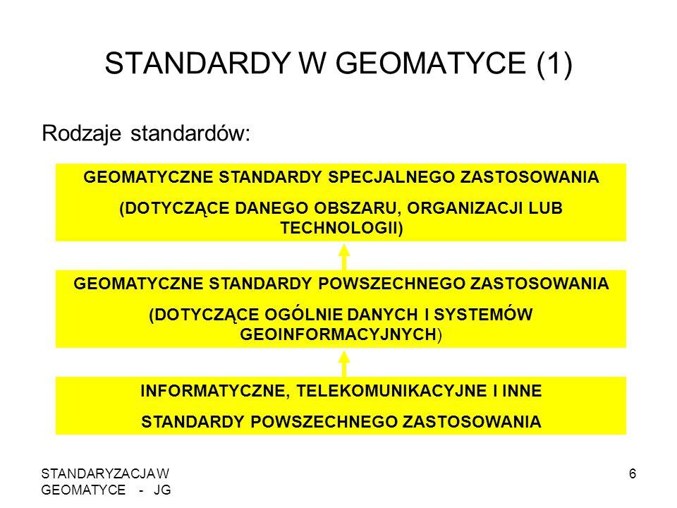 STANDARYZACJA W GEOMATYCE - JG 6 STANDARDY W GEOMATYCE (1) Rodzaje standardów: GEOMATYCZNE STANDARDY SPECJALNEGO ZASTOSOWANIA (DOTYCZĄCE DANEGO OBSZAR