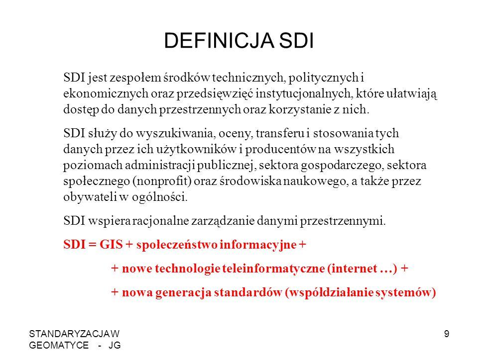 STANDARYZACJA W GEOMATYCE - JG 9 DEFINICJA SDI SDI jest zespołem środków technicznych, politycznych i ekonomicznych oraz przedsięwzięć instytucjonalny