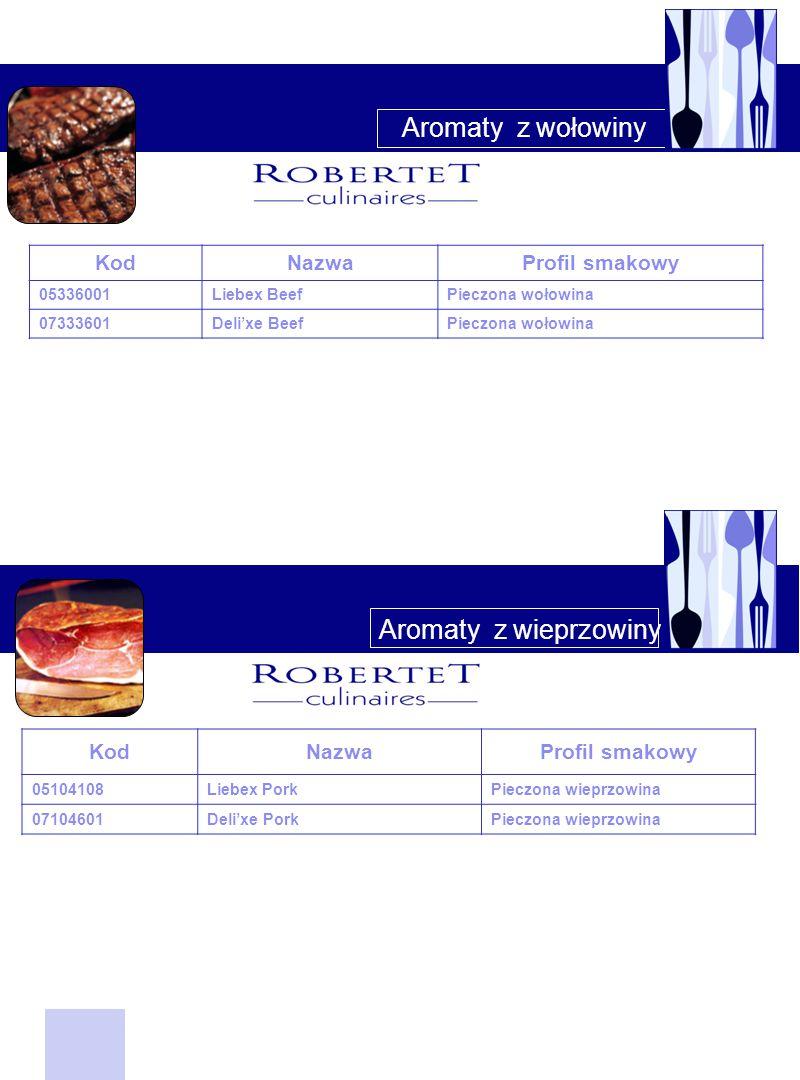 Aromaty z kurczaka KodNazwaProfil smakowy 05339102Liebex ChickenDelikatnie pieczony kurczak 07228601Deli'xe ChickenPieczony kurczak 09432805Deli'flav ChickenPieczony kurczak Aromaty z mięsa KodNazwaProfil smakowy 05327501Liebex MeatMięso 05228401Liebex MeatPieczone mięso (wiodący smak)