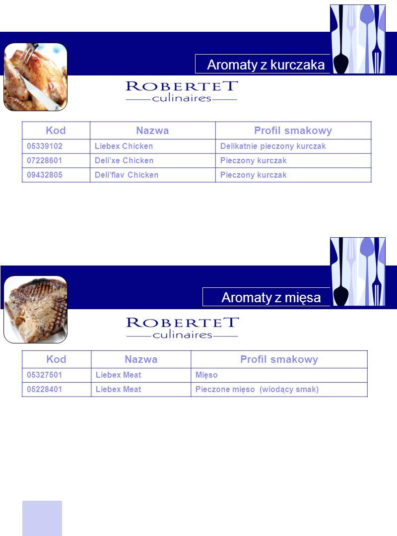 Aromaty z kurczaka KodNazwaProfil smakowy 05339102Liebex ChickenDelikatnie pieczony kurczak 07228601Deli'xe ChickenPieczony kurczak 09432805Deli'flav
