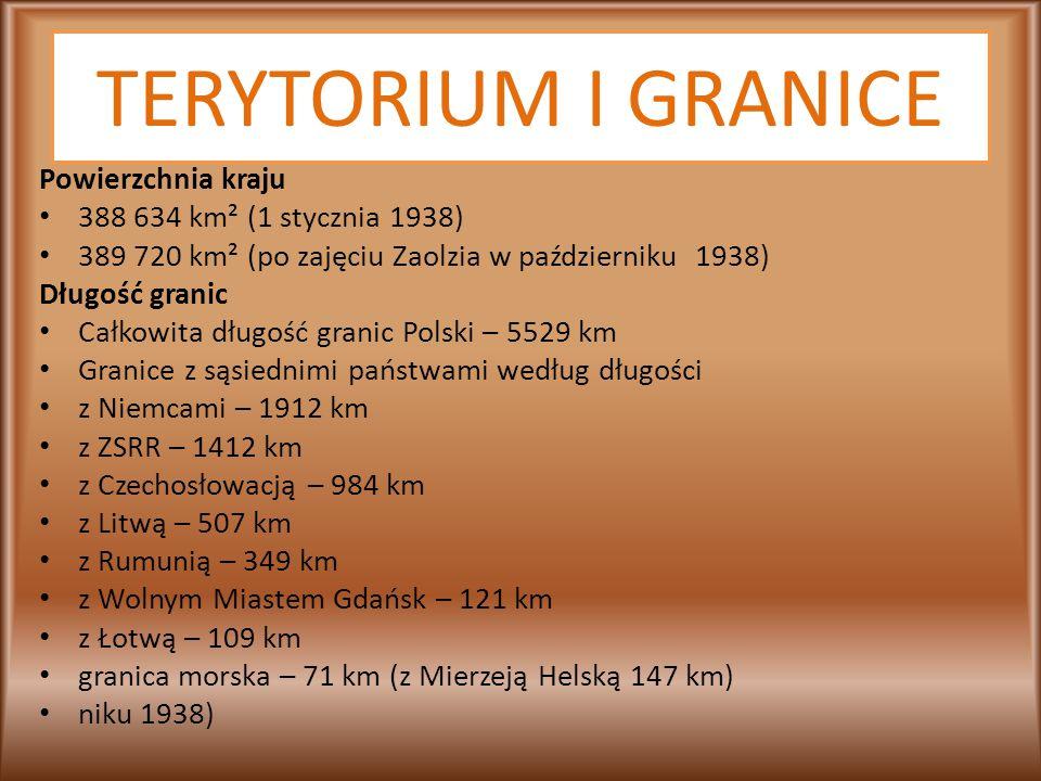 TERYTORIUM I GRANICE Powierzchnia kraju 388 634 km² (1 stycznia 1938) 389 720 km² (po zajęciu Zaolzia w październiku 1938) Długość granic Całkowita długość granic Polski – 5529 km Granice z sąsiednimi państwami według długości z Niemcami – 1912 km z ZSRR – 1412 km z Czechosłowacją – 984 km z Litwą – 507 km z Rumunią – 349 km z Wolnym Miastem Gdańsk – 121 km z Łotwą – 109 km granica morska – 71 km (z Mierzeją Helską 147 km) niku 1938)