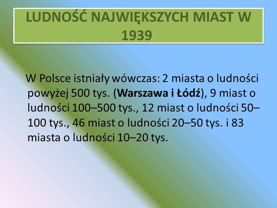 LUDNOŚĆ NAJWIĘKSZYCH MIAST W 1939 W Polsce istniały wówczas: 2 miasta o ludności powyżej 500 tys.