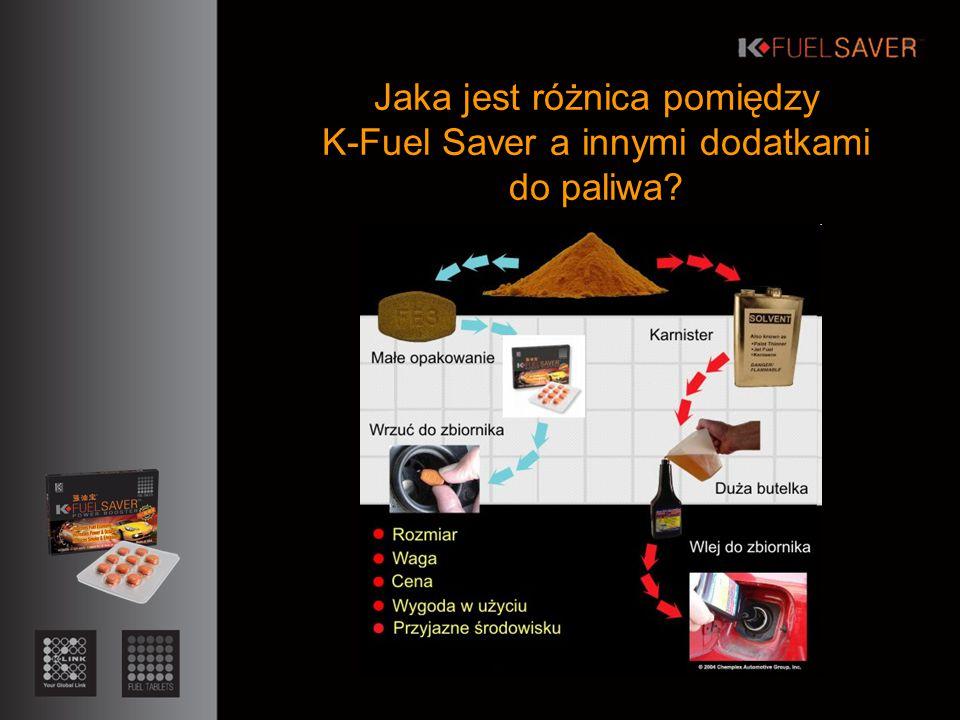 Jaka jest różnica pomiędzy K-Fuel Saver a innymi dodatkami do paliwa