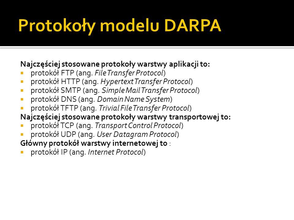 Najczęściej stosowane protokoły warstwy aplikacji to:  protokół FTP (ang. File Transfer Protocol)  protokół HTTP (ang. Hypertext Transfer Protocol)