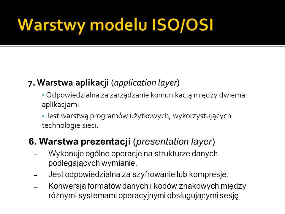 7. Warstwa aplikacji (application layer)  Odpowiedzialna za zarządzanie komunikacją między dwiema aplikacjami.  Jest warstwą programów użytkowych, w